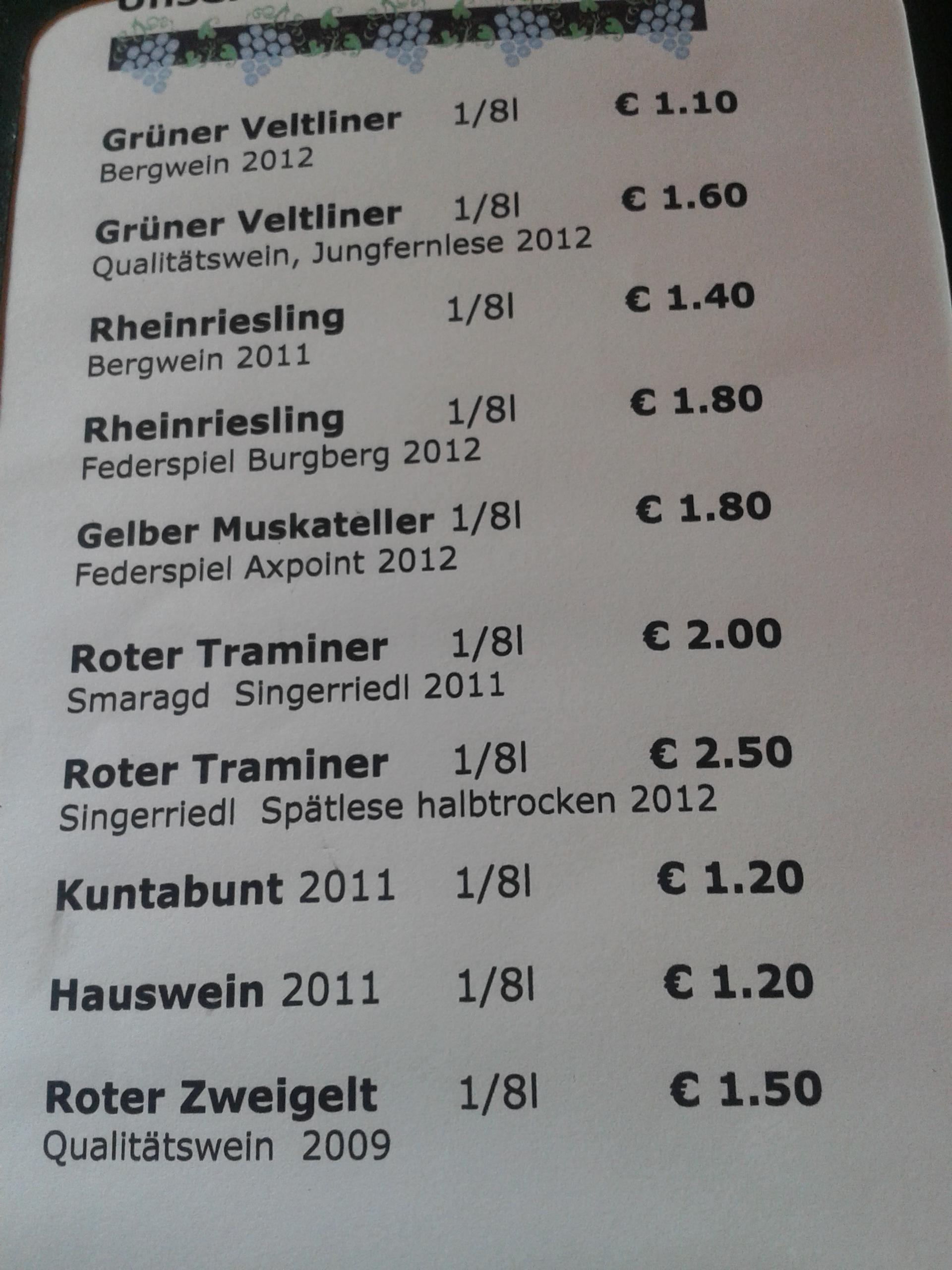 good cheap wine